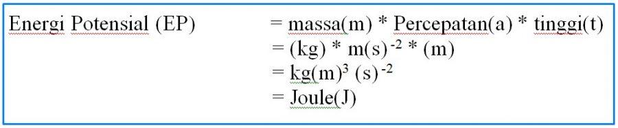 rumus besaran turunan, satuan besaran turunan, besaran turunan, contoh besaran turunan, besaran pokok dan besaran turunan, dimensi besaran turunan, dimensi besaran turunan kecepatan, analisa dimensional, besaran energi potensial