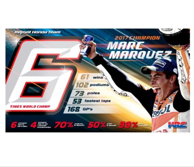 marc marquez, motogp, juara motogp