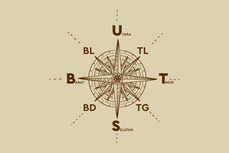 8 arah mata angin tambahan